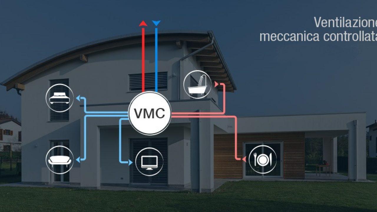 Muffa Bianca In Cantina ventilazione meccanica controllata e umidità in casa vmc