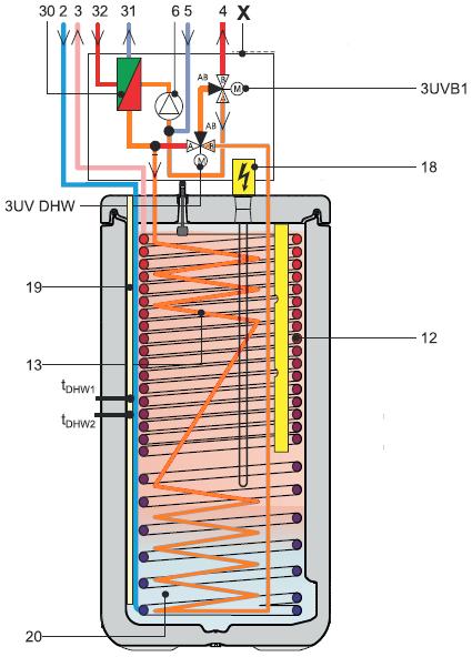 Pompa di calore funzionamento in dettaglio Rotex HPSU Compact
