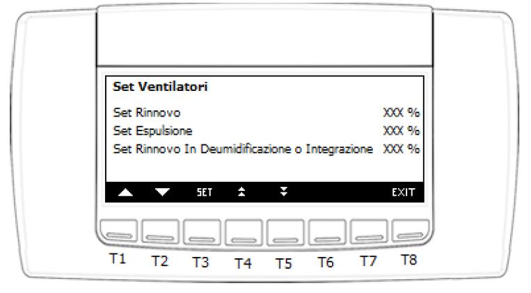 Ventilazione meccanica controllata VMC Italia