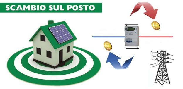 Pagamenti GSE 2019 | Quanto paga il GSE l'energia immessa in rete | Scambio sul posto