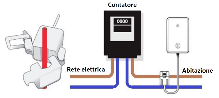 Misuratore consumi elettrici  OWL Micro+