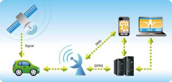 Localizzatore GPS auto Lekemi