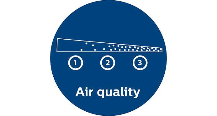 Qualità dell'aria in tempo reale