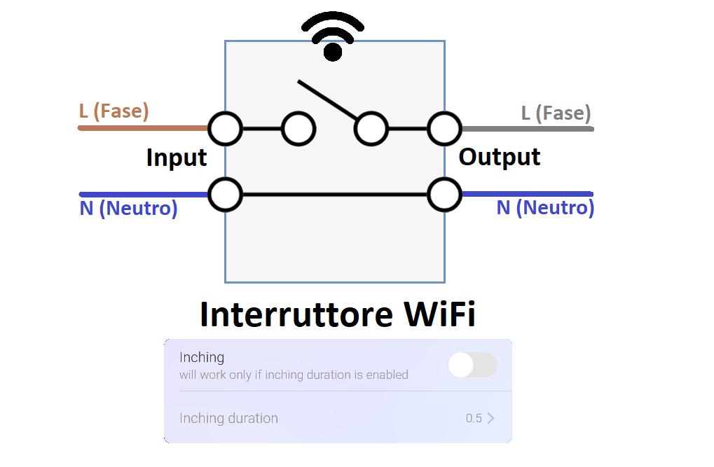 Sonoff interruttore WiFi
