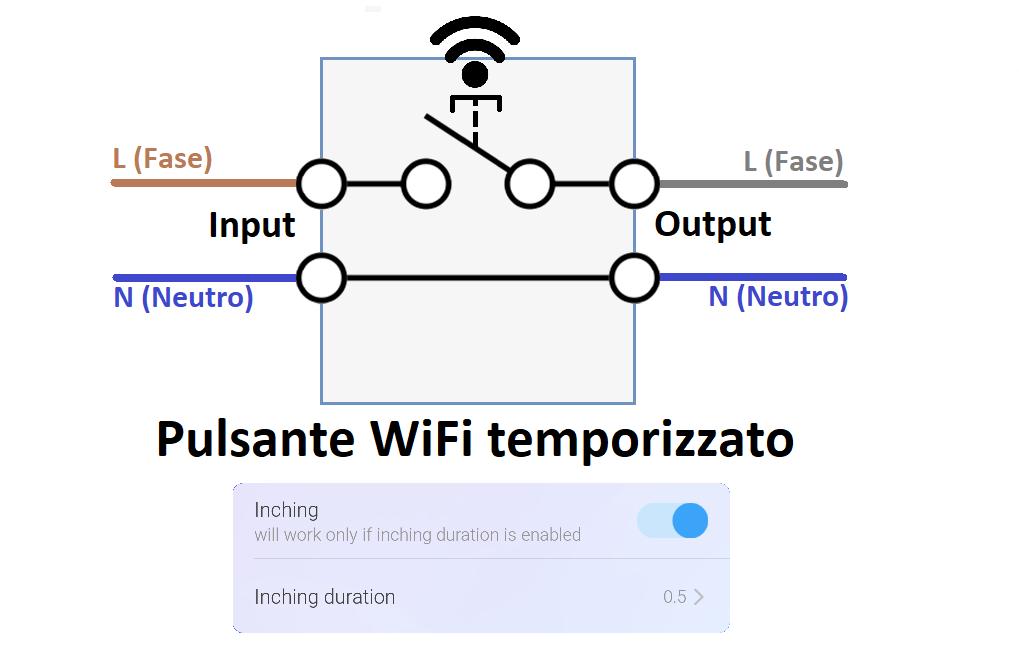 Sonoff pulsante WiFi temporizzato