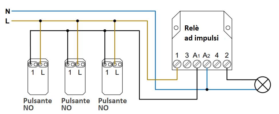 Schema di collegamento punto luce a relè