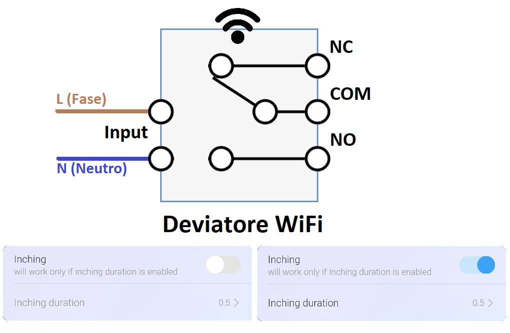 Sonoff deviatore WiFi