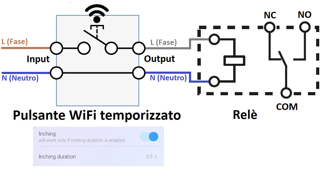 Sonoff tapparelle: 4CH Pro R2 o Dual ? Schema di collegamento
