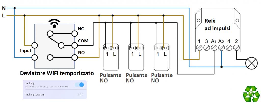 Sonoff 4CH Pro R2 relè passo passo