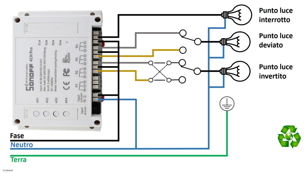 Sonoff 4CH Pro R2 schema di collegamento