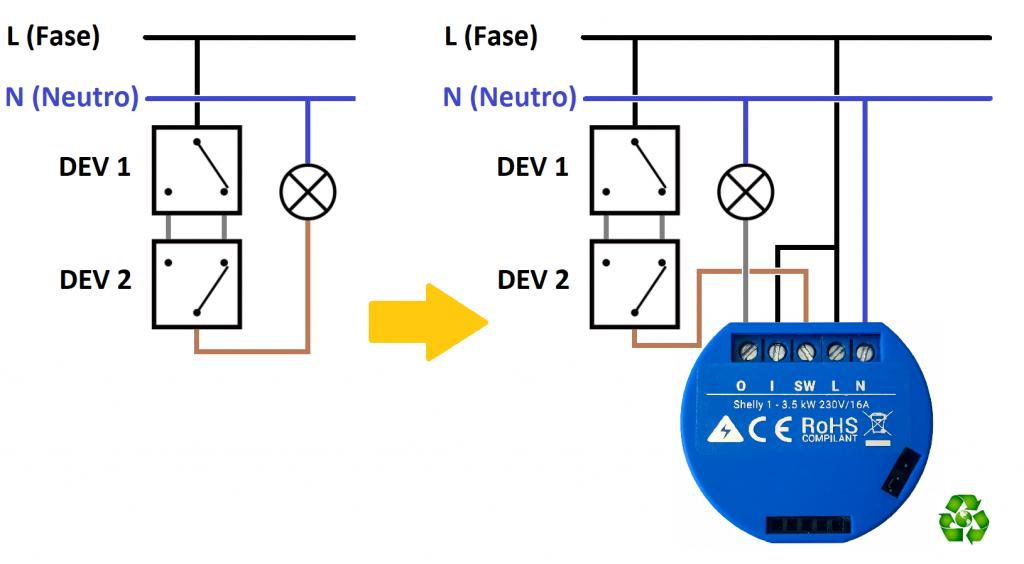 Schema Shelly 1: schema elettrico collegamento con deviatore