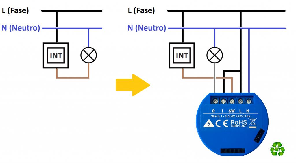 Schema Shelly 1: schema elettrico collegamento con interruttore
