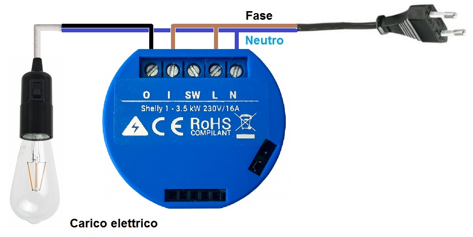 Shelly 1 schema elettrico