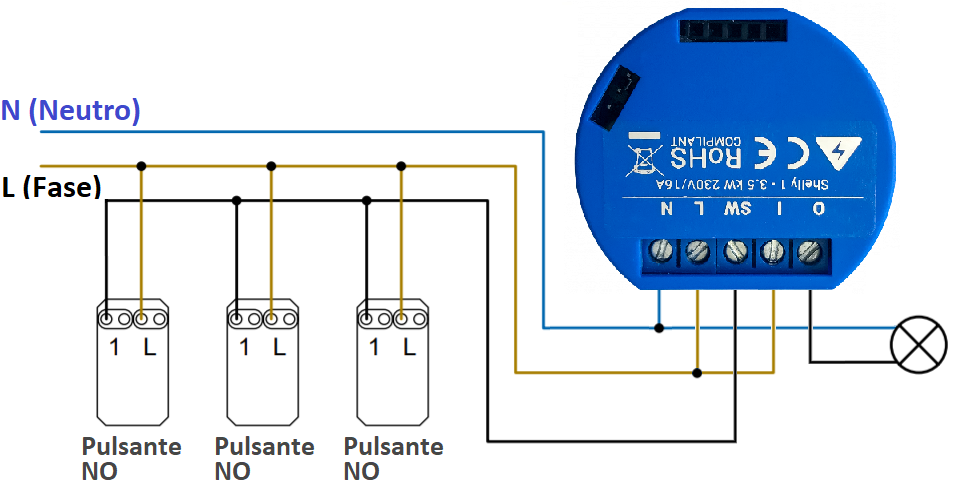 Shelly 1 schema elettrico collegamento relè passo passo