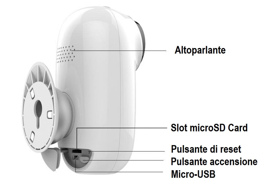 Lemnoi A3 telecamera wireless a batteria ricaricabile retro