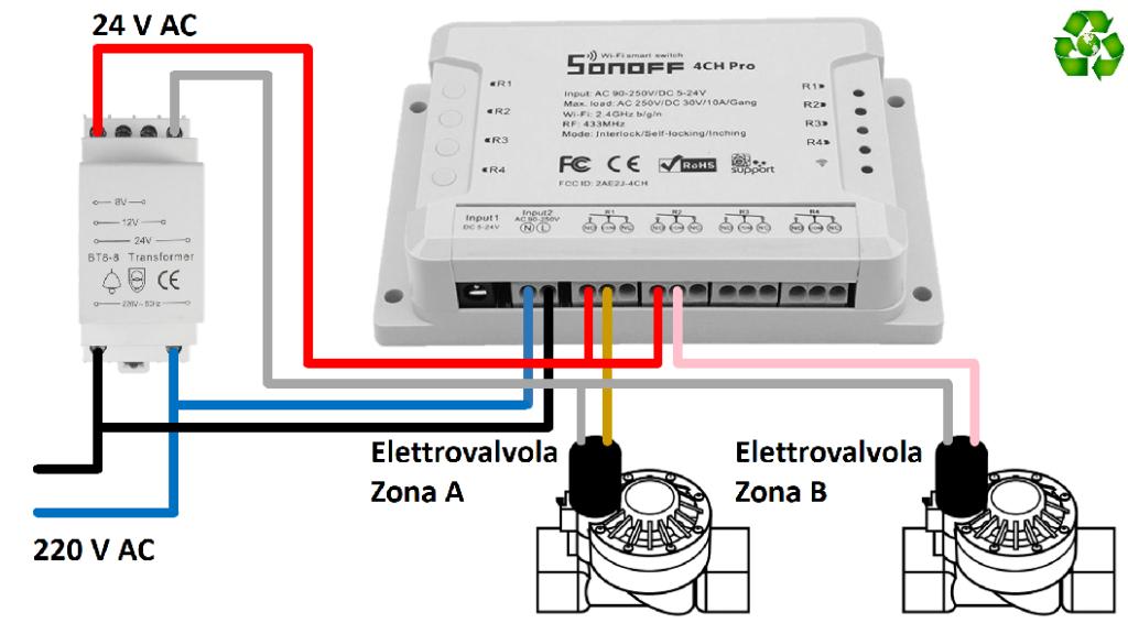 Schema elettrico di collegamento Sonoff irrigazione
