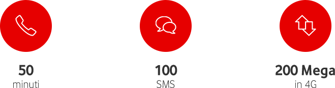 SIM per GPS tracker Vodafone Easy Control