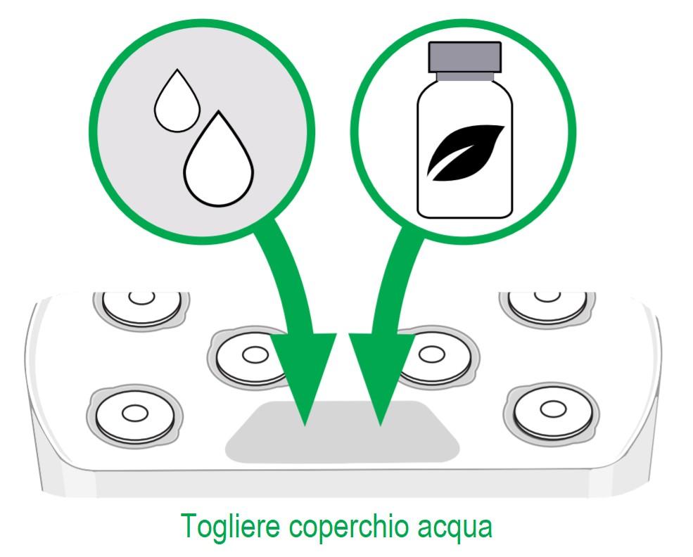 Serra idroponica Miracle-Gro AeroGarden