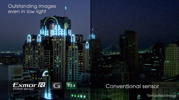 Telecamera per auto Dash Cam Sony Exmor