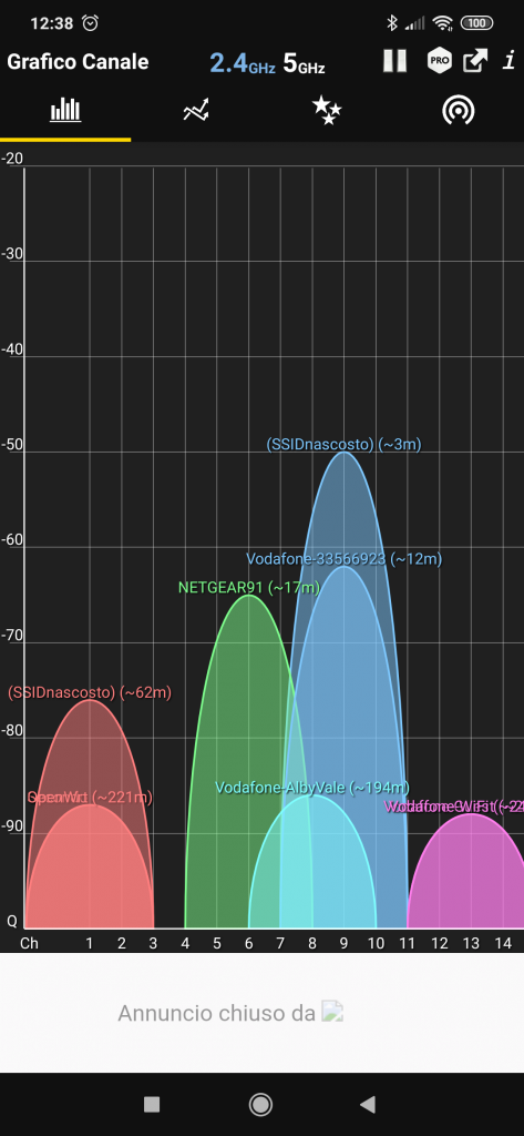Analizzatore WiFi