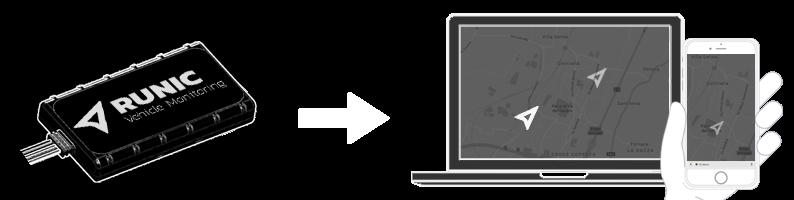 GPS Tracker Runic.Io