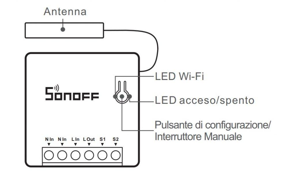 Sonoff Mini Rele/' Interruttore Dispositivo per gestione Luci prese da App