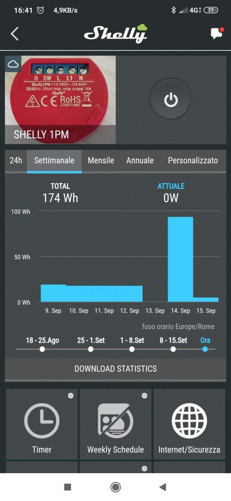 Shelly Cloud App statistiche consumi