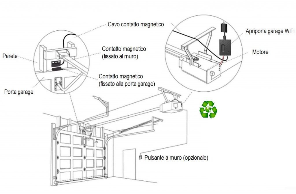 Schema installazione apriporta WiFi smart per garage