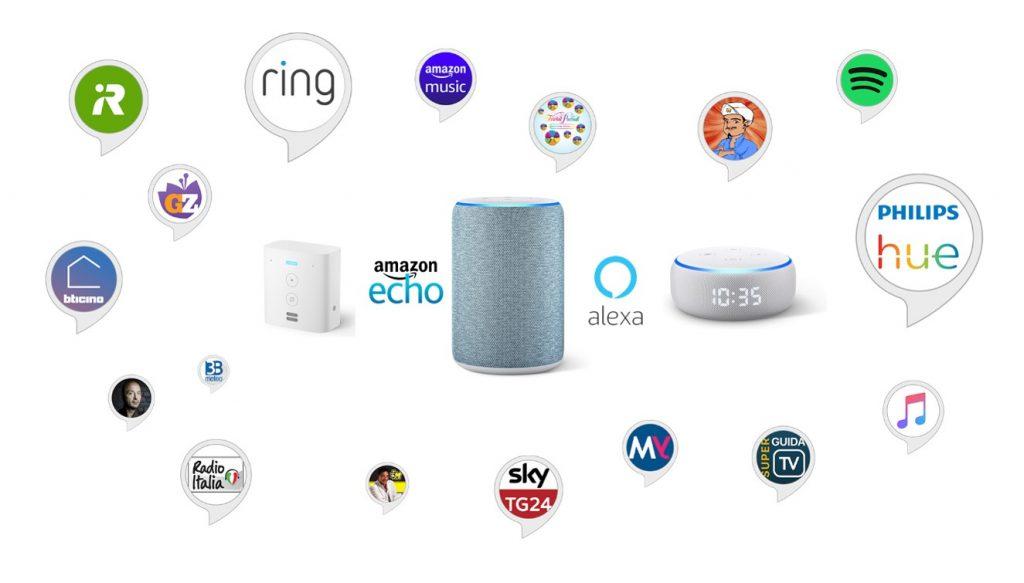 Amazon Echo Alexa italia skill