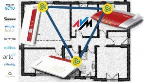 FRITZ Box: modem, router e ripetitore WiFi mesh per la mia casa domotica