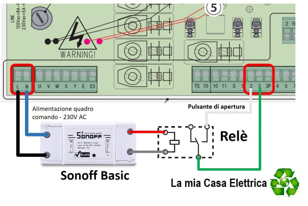 Aprire il cancello automatico con Alexa e Google Home con Sonoff