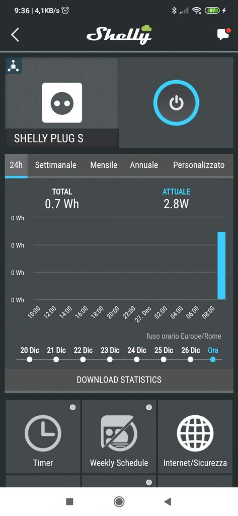 Presa elettrica intelligente Shelly Plug S