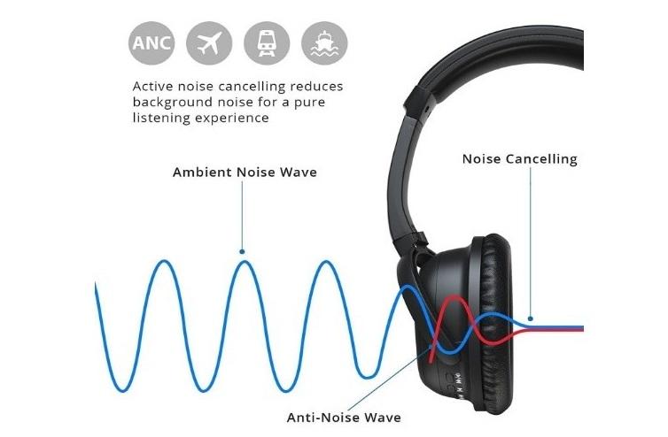 Cancellazione attiva del rumore Qualcomm cVc