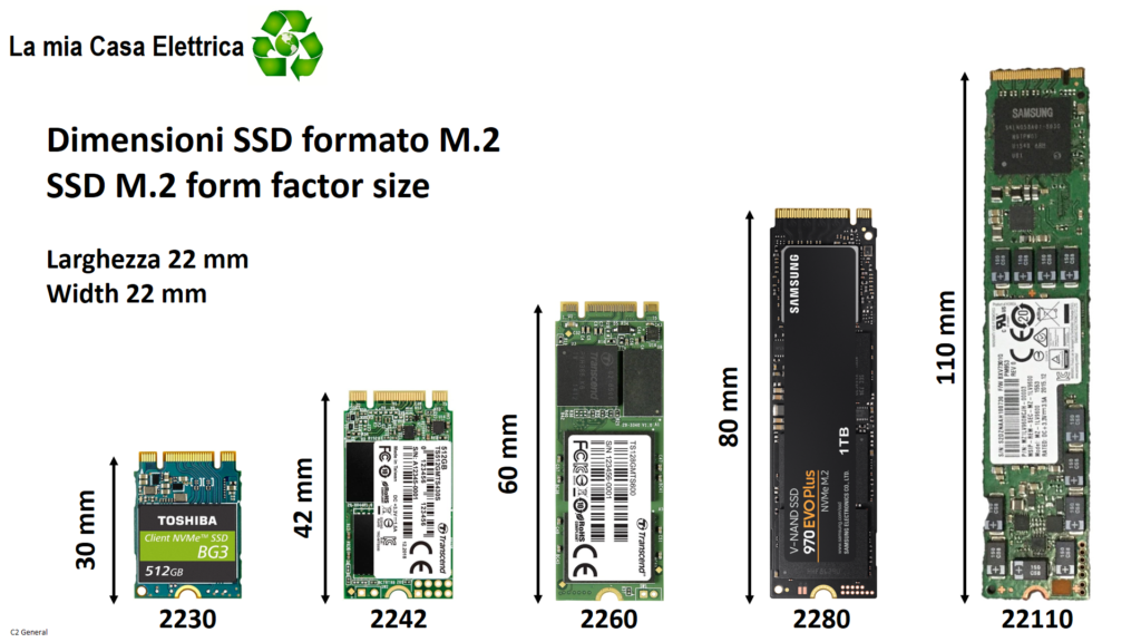 Miglior hard disk SSD NVMe PCIe M.2: Samsung, Sabrent, Corsair, Gigabyte, WD, Crucial?