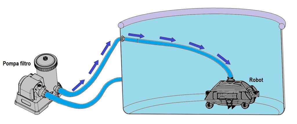 Robot per piscina fuori terra Intex 28001