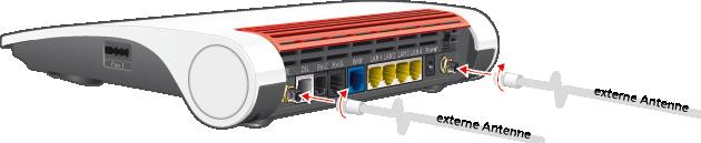 Collegamento antenna esterna su modem router 4G