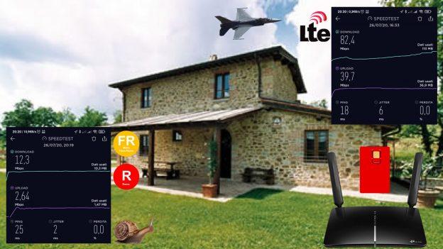 Modem router LTE 4G, 4G+ e 4.5G: alternativa reale alla fibra su rame
