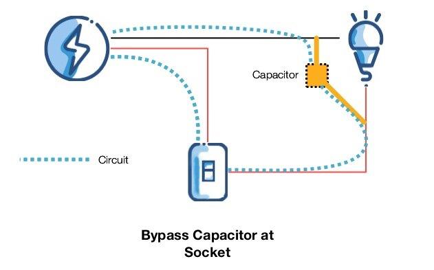 Interruttore WiFi Smart senza neutro